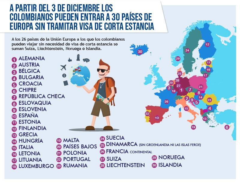 Visa De Negocios Para Viajar A Cuba Por Trabajo: Acuerdo De Exención Del Visado Con 30 Países De Europa