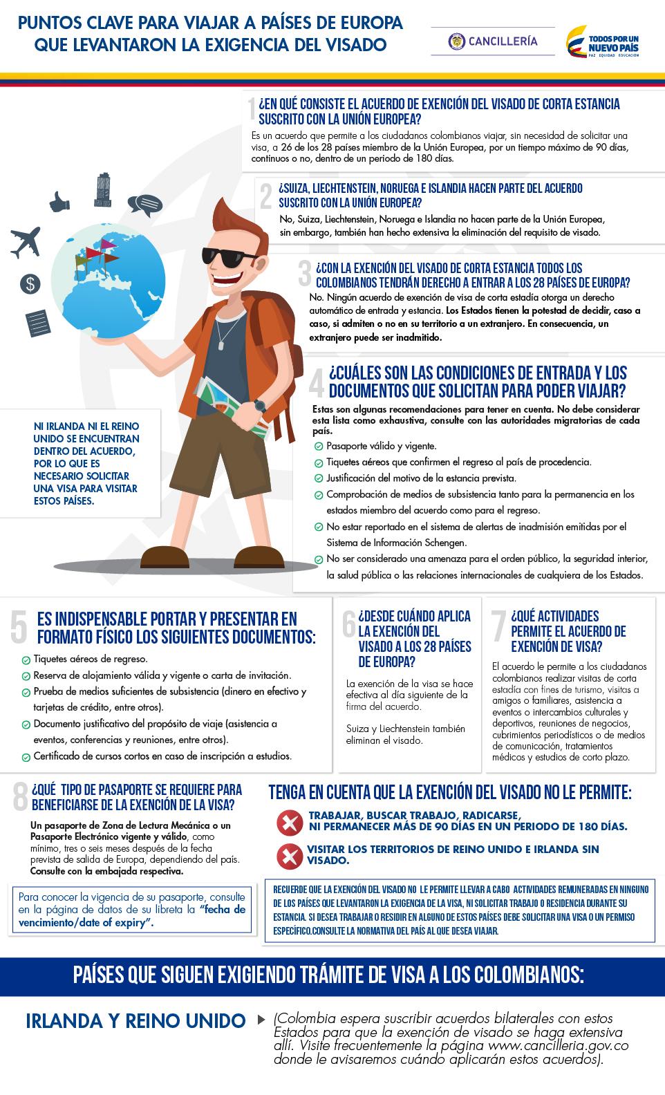 Requisitos para viajar a españa como turista desde chile