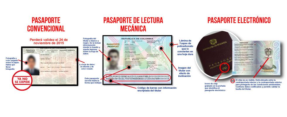 ¿Cambiar o no el pasaporte? Esa es la cuestión…