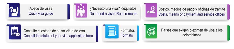 Do I need a Visa? | Cancillería