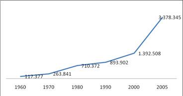 Antecedentes Historicos Y Causas De La Migracion Cancilleria