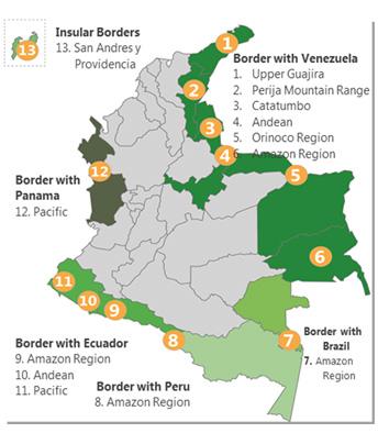 Border Subregions