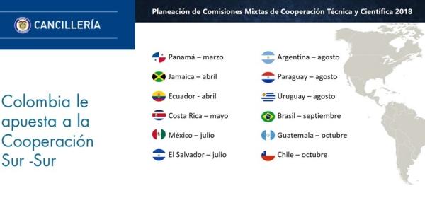 Colombia le apuesta a la Cooperación Sur -Sur en el 2017