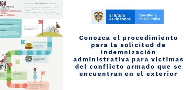 Conozca el procedimiento para la solicitud de indemnización administrativa para víctimas del conflicto armado que se encuentran