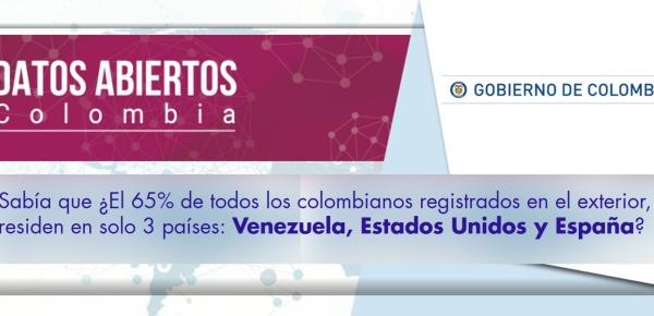 Sabía que ¿El 65% de todos los colombianos registrados en el exterior, residen en solo 3 países: Venezuela, Estados Unidos y España?