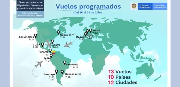 Dirección de Asuntos Migratorios, Consulares y Servicio al Ciudadano informa la programación de vuelos con carácter humanitario del 16 al 31 de julio de 2020
