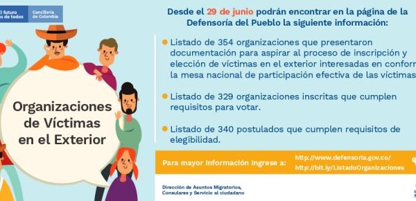 Información sobre el proceso de elección en la Mesa Nacional de Participación Efectiva de las Víctimas