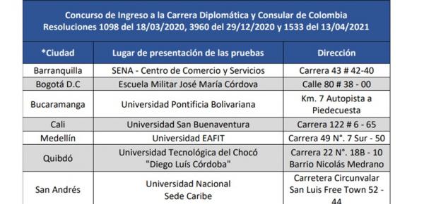 Sedes para la presentación de las pruebas del Concurso de Ingreso a la Carrera Diplomática y Consular