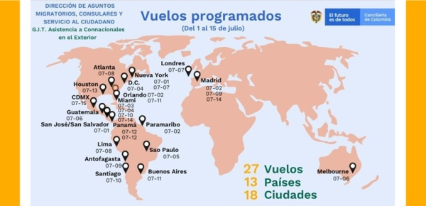 Dirección de Asuntos Migratorios, Consulares y Servicio al Ciudadano informa la programación de vuelos con carácter humanitario del 1 al 15 de julio