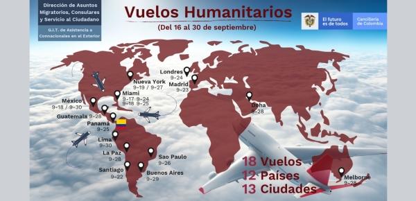 Vuelos con carácter humanitario del 16 al 30 de septiembre de 2020